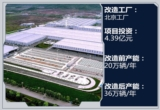 Changan Beijing factory's annual output doubles to 360,000 units, covering many electric vehicles