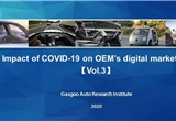 Impact of COVID-19 on OEM's digital marketing 【Vol.3】