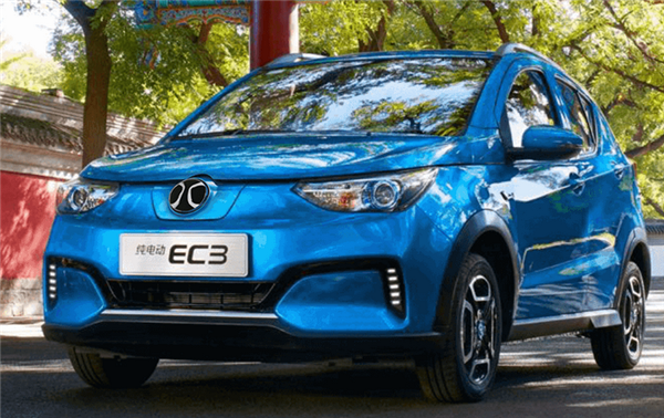 BAIC BJEV May 2019  sales, BAIC BJEV subsidy, China automotive news