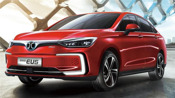 BAIC BJEV Jan. sales, BAIC BJEV 2019 sales, China automotive news
