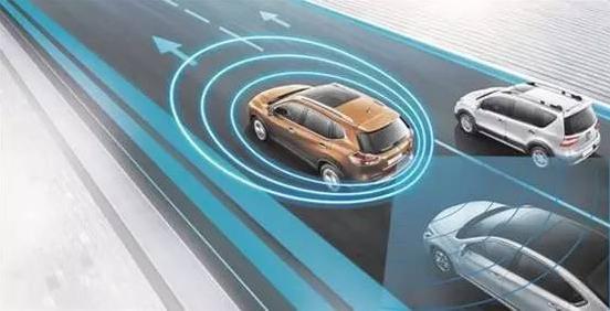 China intelligent vehicle, China smart vehicle policy, China autonomous plan